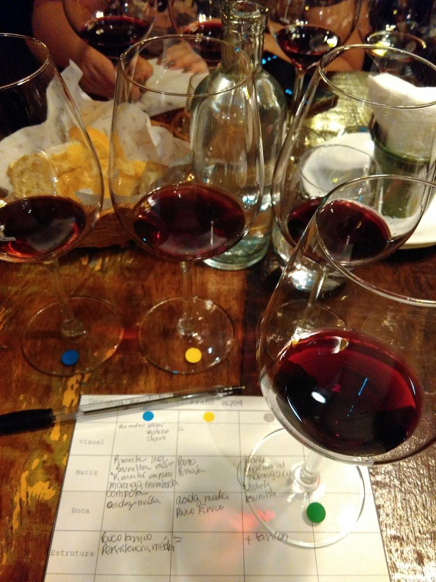 Degustação às cegas na Winehouse e por que todo bar de vinhos deveria fazer o mesmo